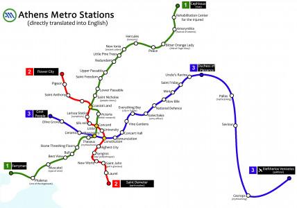 Οι σταθμοί του Μετρό μεταφρασμένοι αυτολεξεί στα Αγγλικά