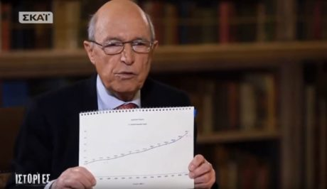 Η εμφάνιση του Κώστα Σημίτη στο ΣΚΑΙ είναι η πιο ερωτική σκηνή της ελληνικής τηλεόρασης (VIDEO)