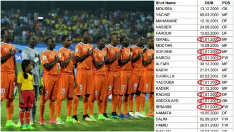 Συγκινητικό: Την ίδια μέρα γιορτάζουν τα γενέθλια τους 7 παίχτες της U17 ομάδας του Νίγηρα