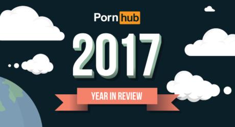 Αυτά είναι τα γούστα που βγάλαμε μέσα στο 2017 σύμφωνα με το Pornhub